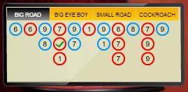 Cách chơi thắng baccarat