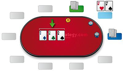 Cách chơi poker cơ bản